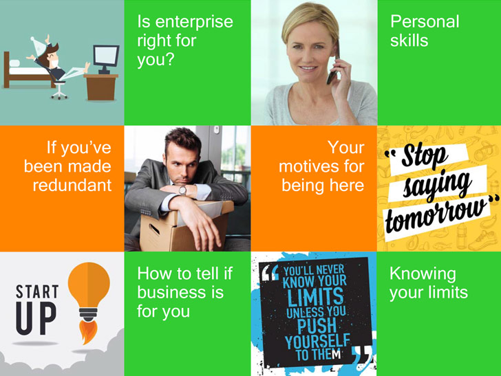 Is business right for you?
